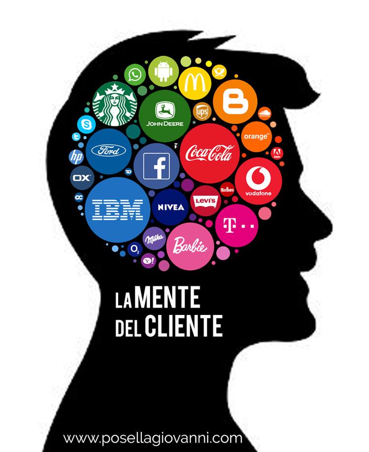 posizionarsi nella mente del cliente