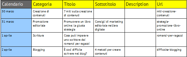 calendario editoriale web marketing